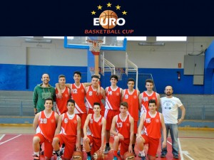 Euro Youth Basketball Cup